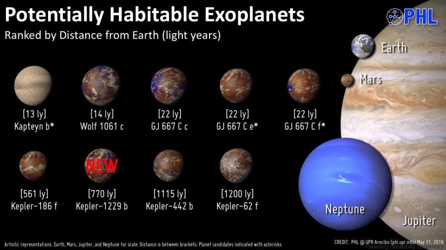 exoplanetes terre
