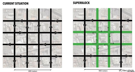 superblocks barcelona