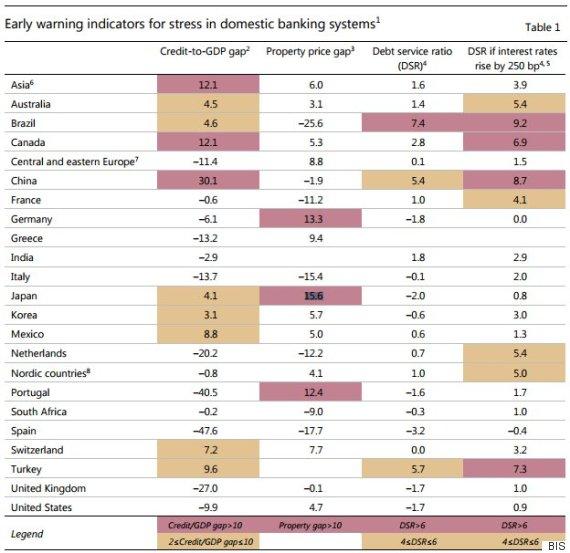 domestic banking