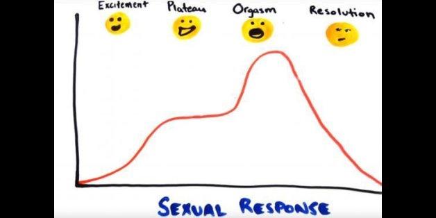 Πώς να έχουν ένα γυναικείος οργασμός οργασίμ gay σούπερ ήρωας κινούμενο σχέδιο πορνό