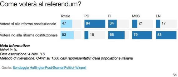 referendu