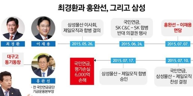 박정 더불어민주당 의원의 긴급현안질의 자료