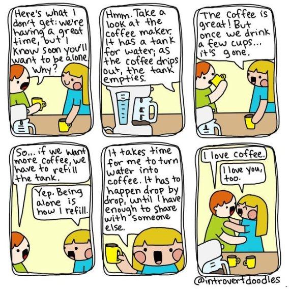 introvertido