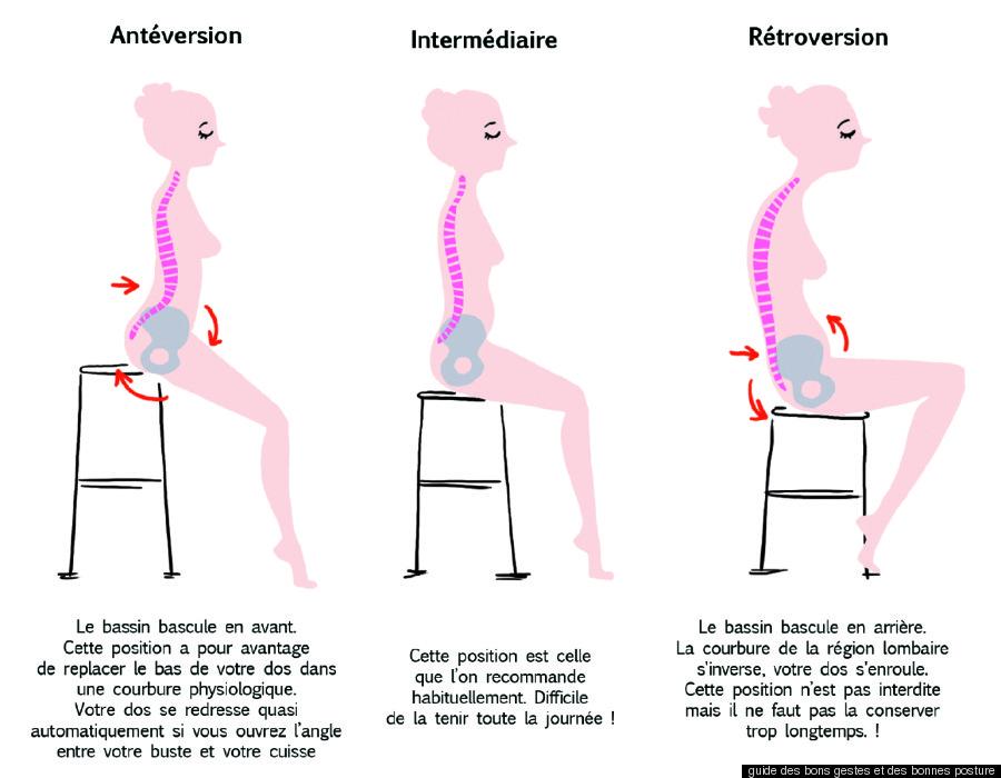 guide des bons gestes et des bonnes posture