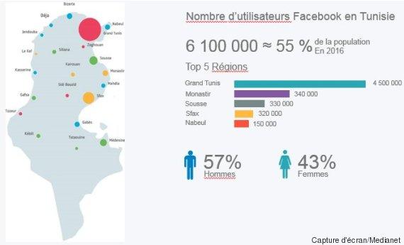 utilisateurs facebook tunisie cartographie