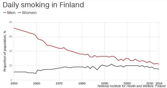 sigarette finlandia