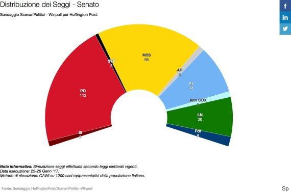 senato1