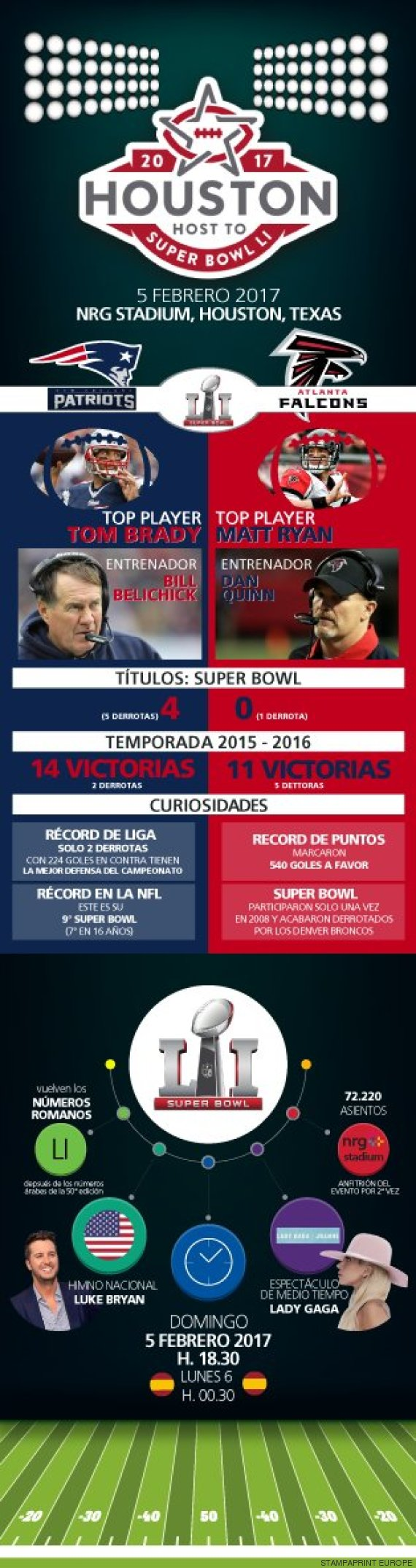 infografia superbowl