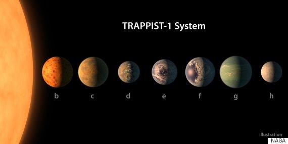 nasa trappist 1 system