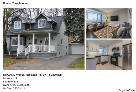 toronto house for sale