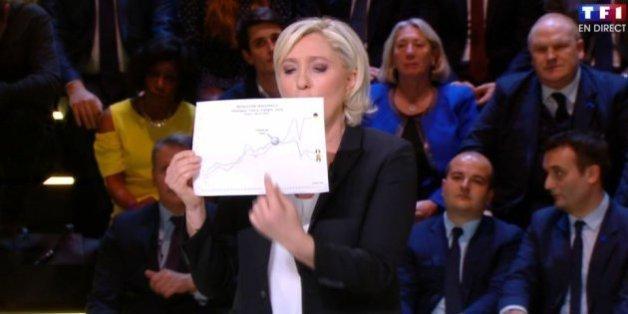 Nach Auftritt in TV-Debatte: So machen sich die Franzosen über Le Pen lustig