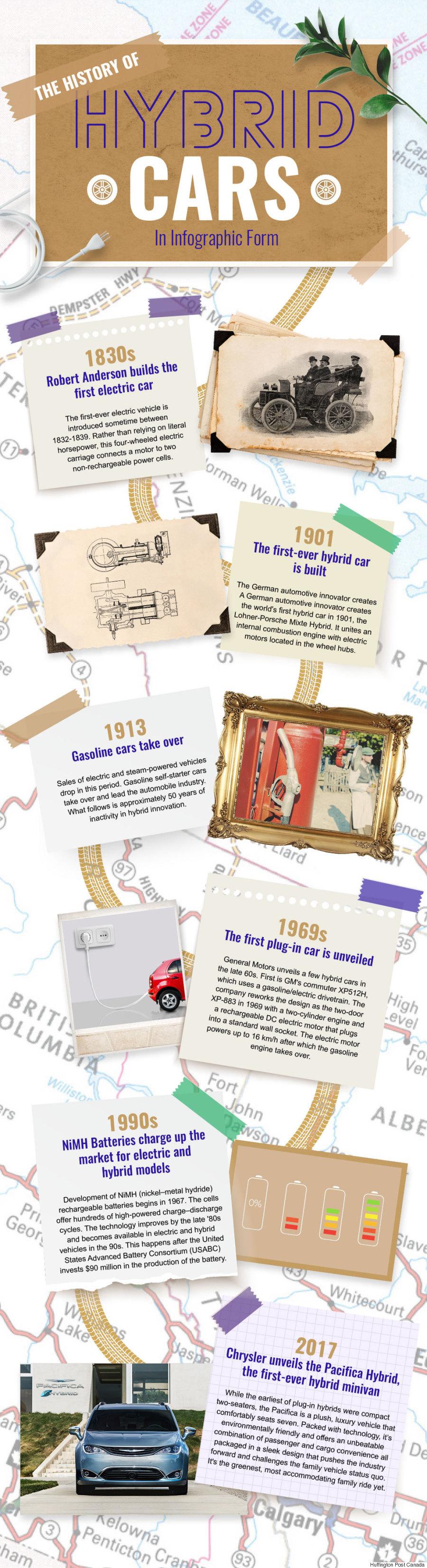 infographic chrysler