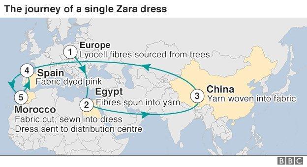 zara dress journey