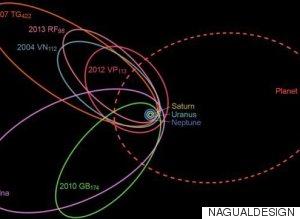 planete 9