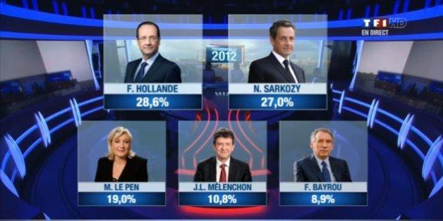 Les estimations annoncées sur TF1 en avril 2012.