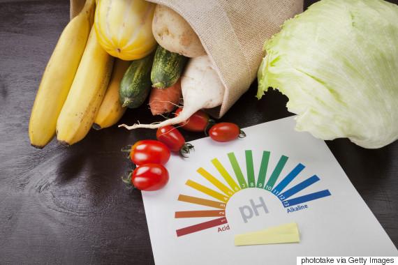 alkaline ph diet