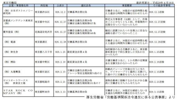 水際取締 : 税関 Japan Customs