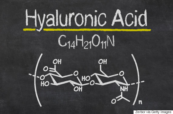 hyaluronic acid graphic