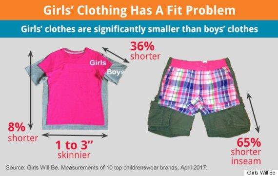 girls clothing fit problem