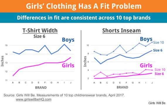 fit problem girls 2