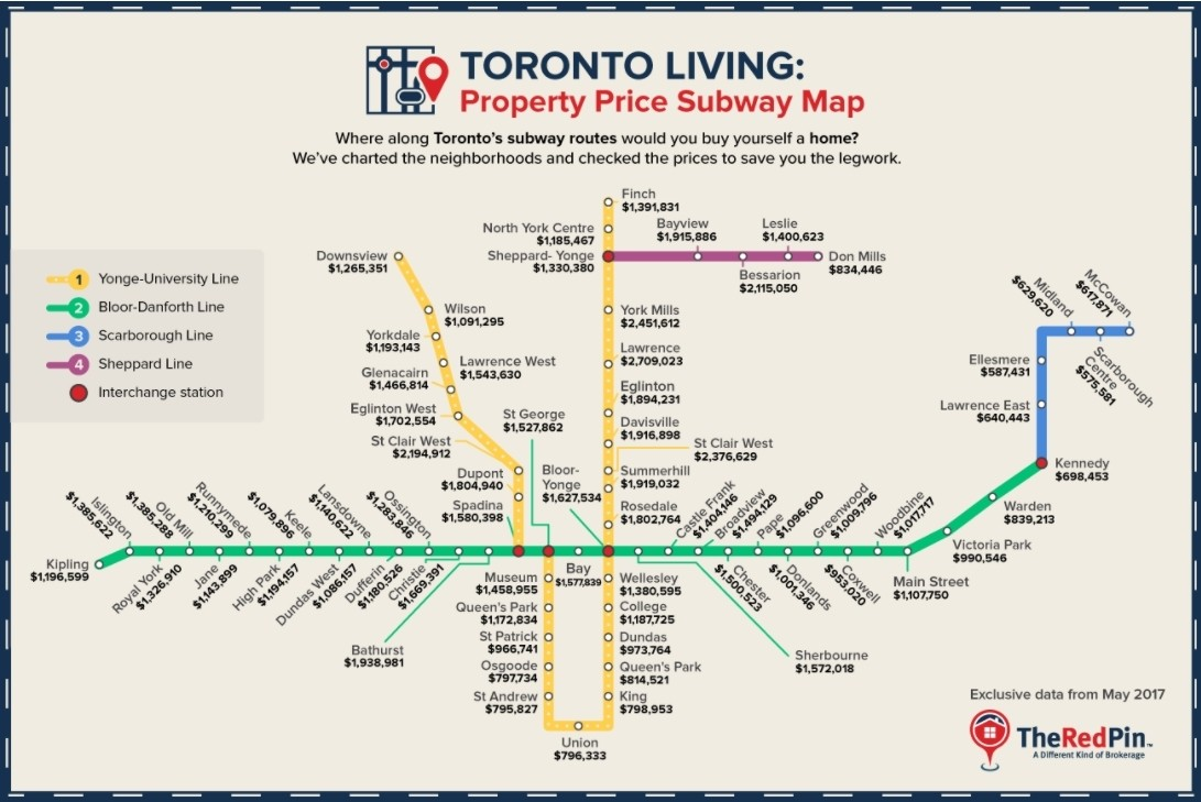 Ttc Subway Map 2018.Toronto House Price Map Shows Some Subway Stations Are Still Gasp