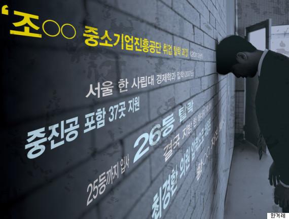 choi kyung hwan