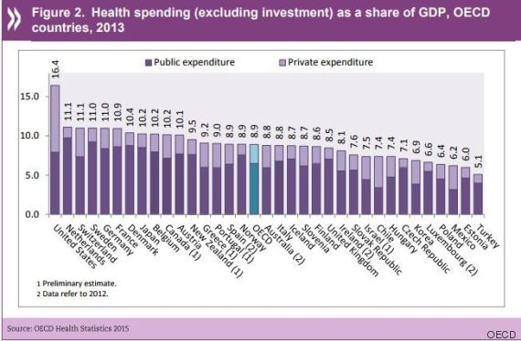 public health greece