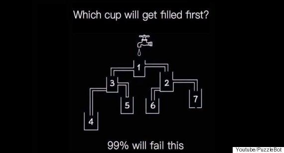 どのカップが一番早くいっぱいに...