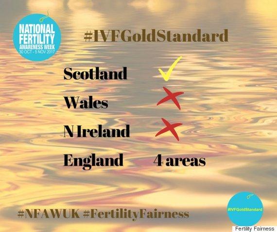 fertility fairness