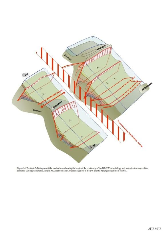 tektonikes plakes