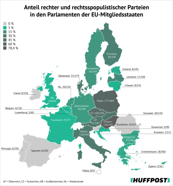 rechtspopulisten europa