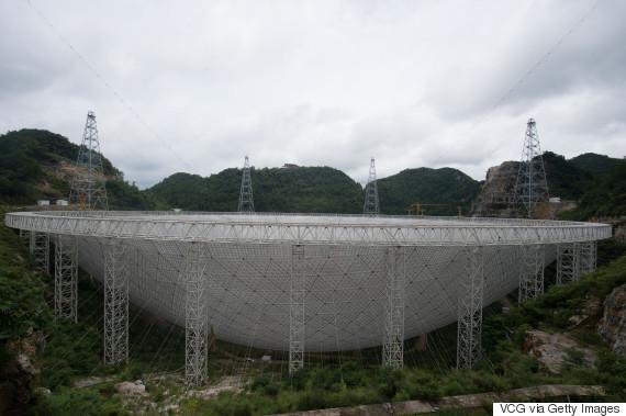 china radio dish