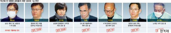 south korea president park