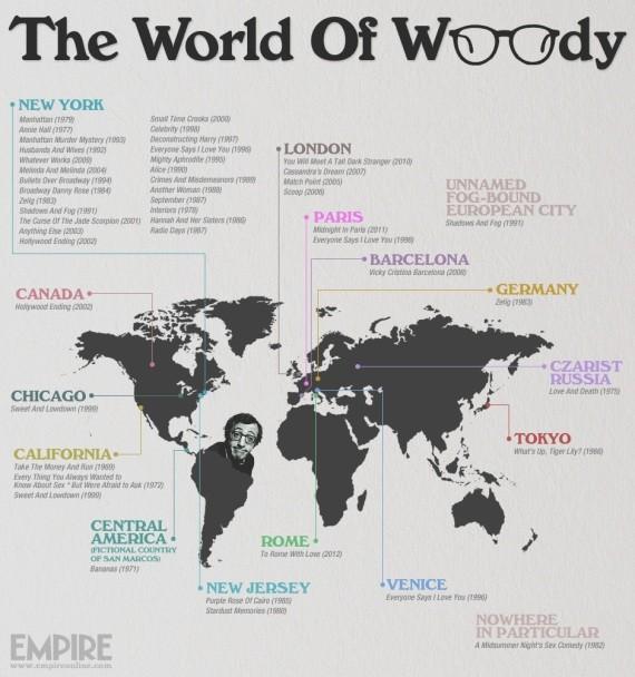 woody allen carte