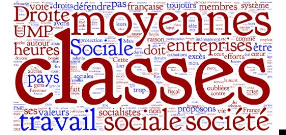 droite sociale