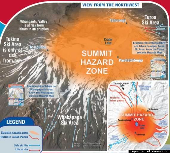 summithazardzone565