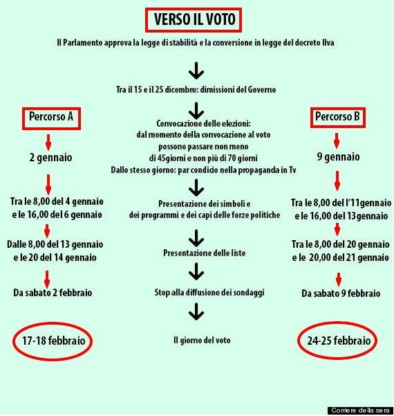 infograficarossa