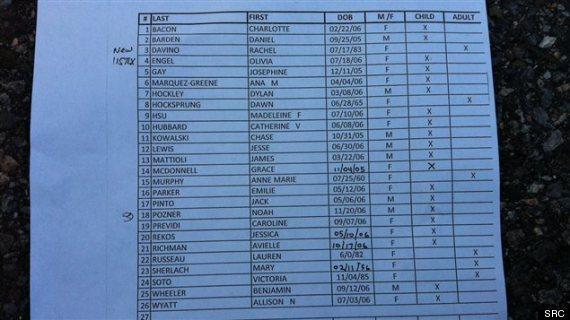 liste victimes