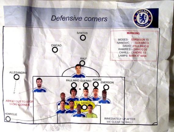 chelsea tactics sheet
