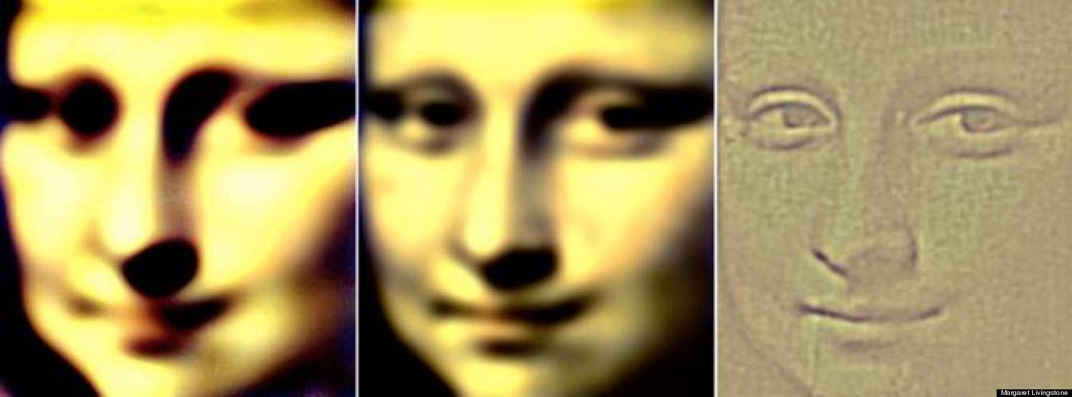 what the film mona lisa smile says about education visual analysis