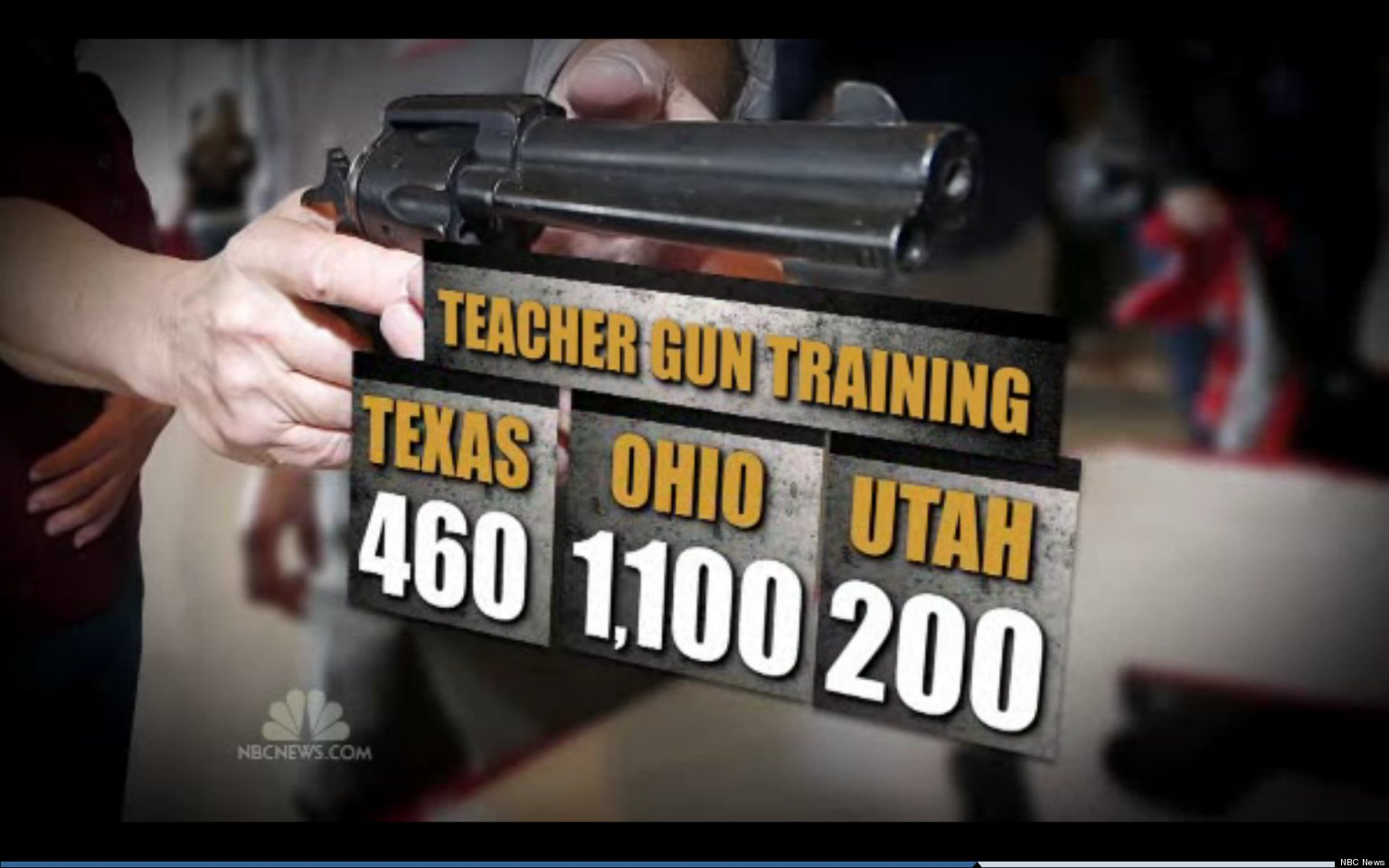 Pro Gun Quotes Guns In Schools Firearms Already Allowed In 18 States With Few