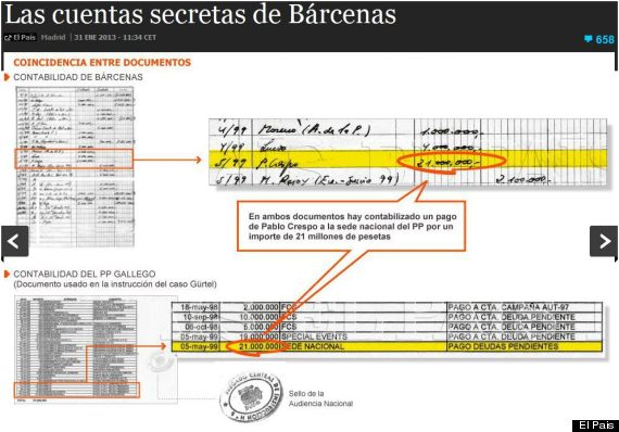 mariano rajoy scandale