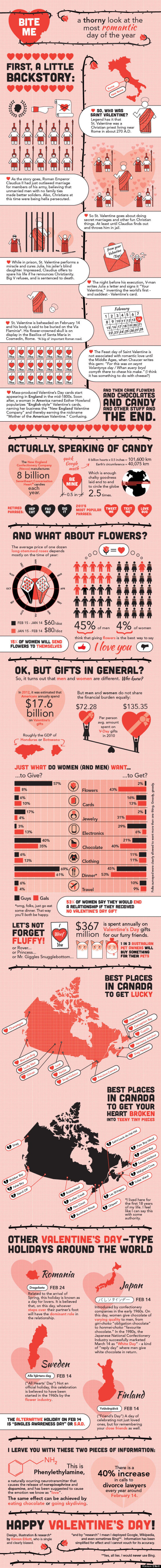 valentines day facts